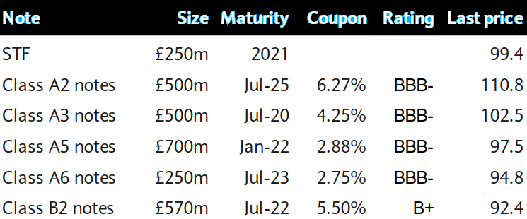 deep value investing the aa plc on the road to recovery
