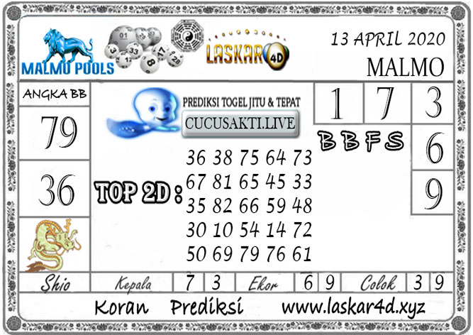 Prediksi Togel MALMO LASKAR4D 13 APRIL 2020