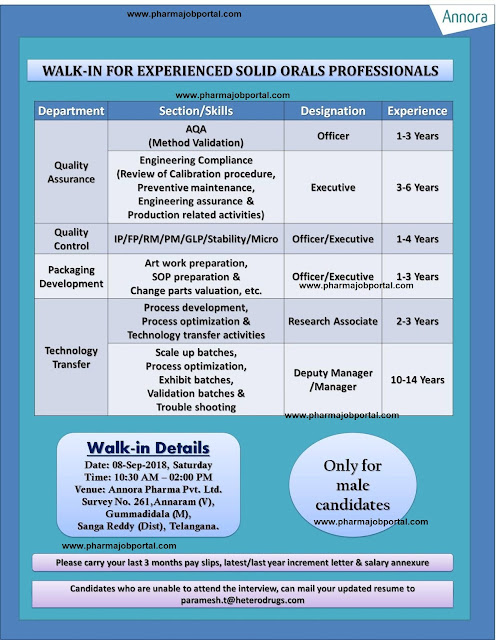 Annora Pharma Pvt. Ltd Walk In Interview for Quality Control, Quality Assurance, Packing, Technology Transfer at 8 Sep.