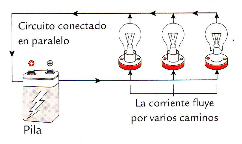 Circuito En Paralelo : Instalaciones eléctricas residenciales tipos de