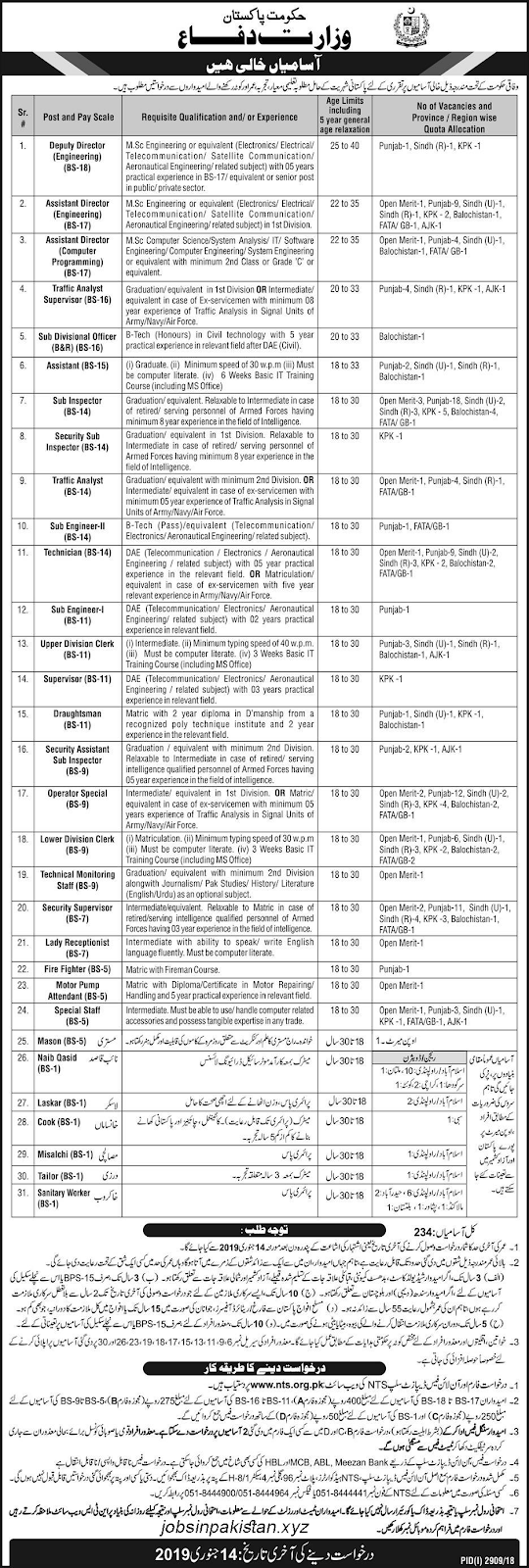 Advertisement for Ministry of Defence Pakistan Jobs