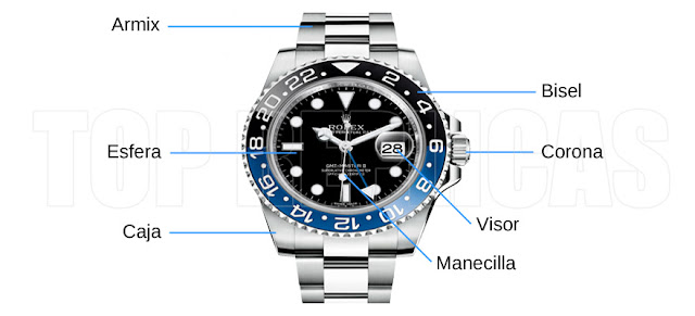 Rolex Oyster Perpetual Date GMT Master