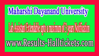 Maharshi Dayanand University Master of Science (Physics) IIIrd Sem 2016 Exam Results