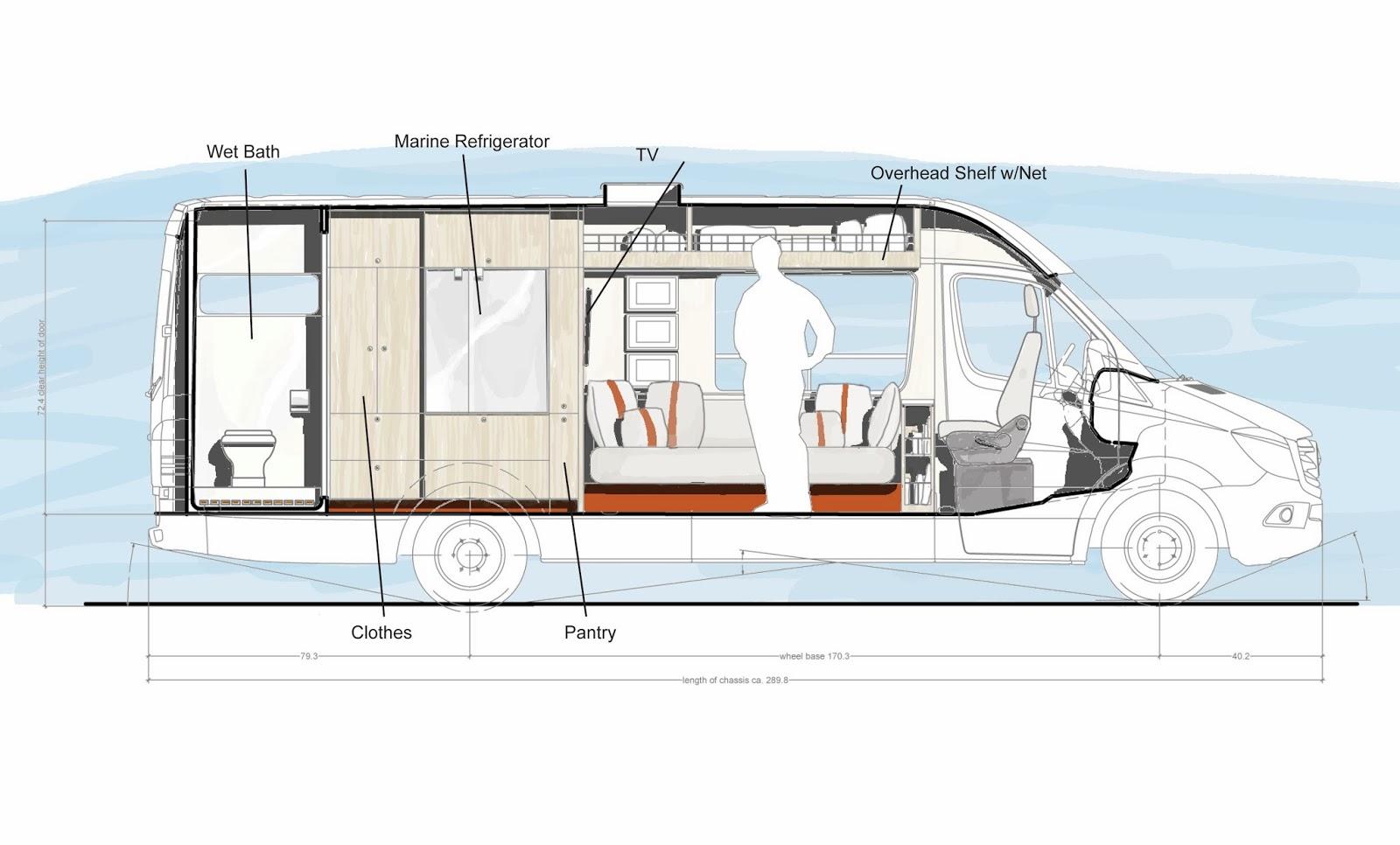 MCM DESIGN: Custom Motorhome Design 3