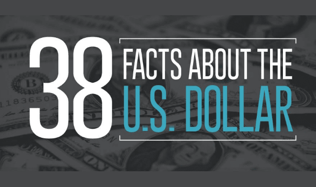 38 Facts About U.S Dollar