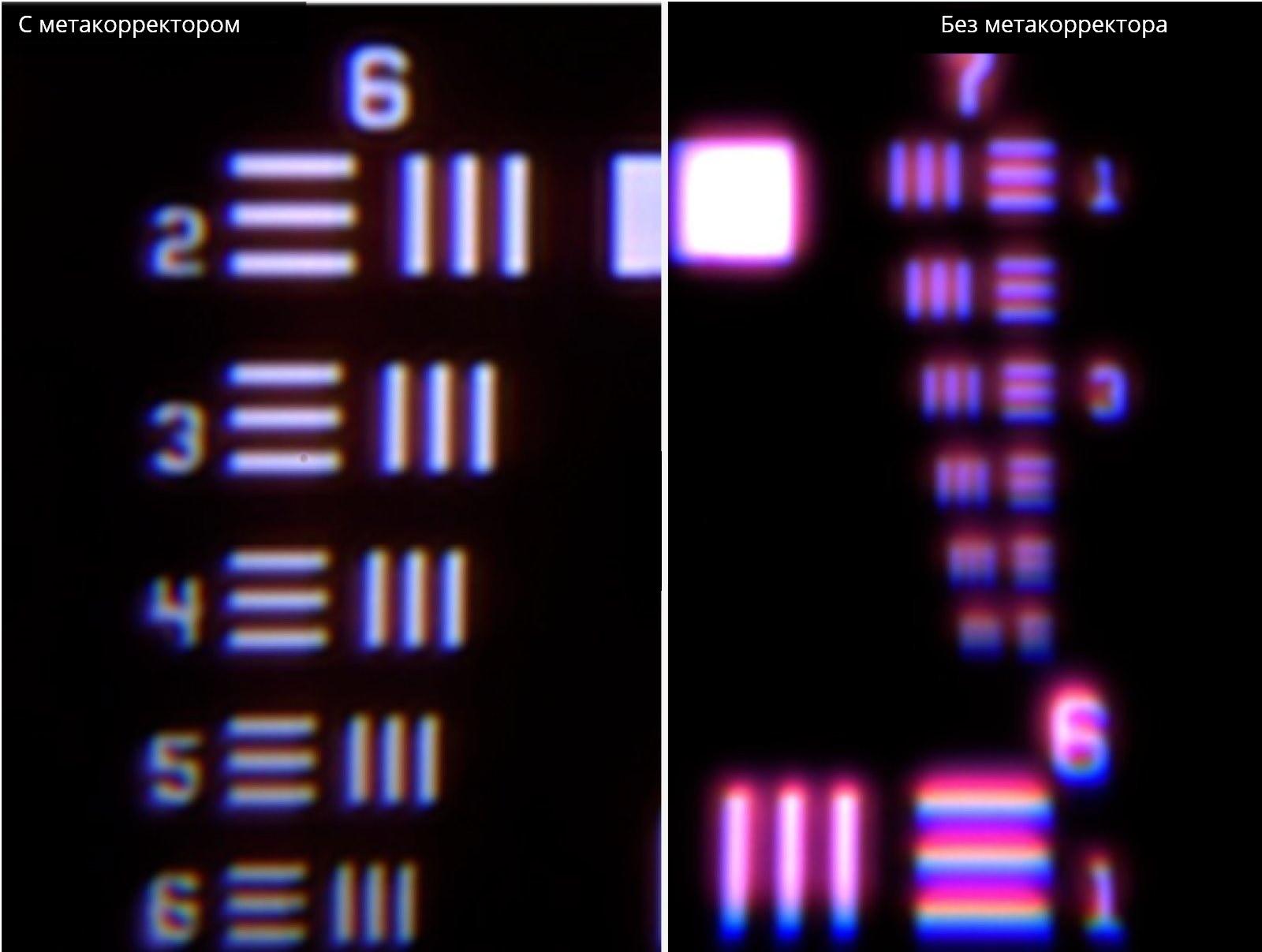 Изображение с оптикой, которая использует метакорректор