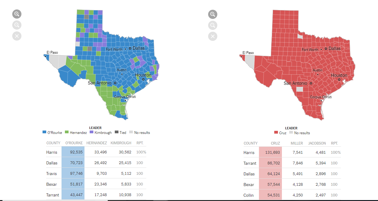 check out the current totals for the us senate primary