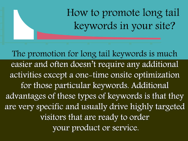 how to promote long tail keywords in your site?