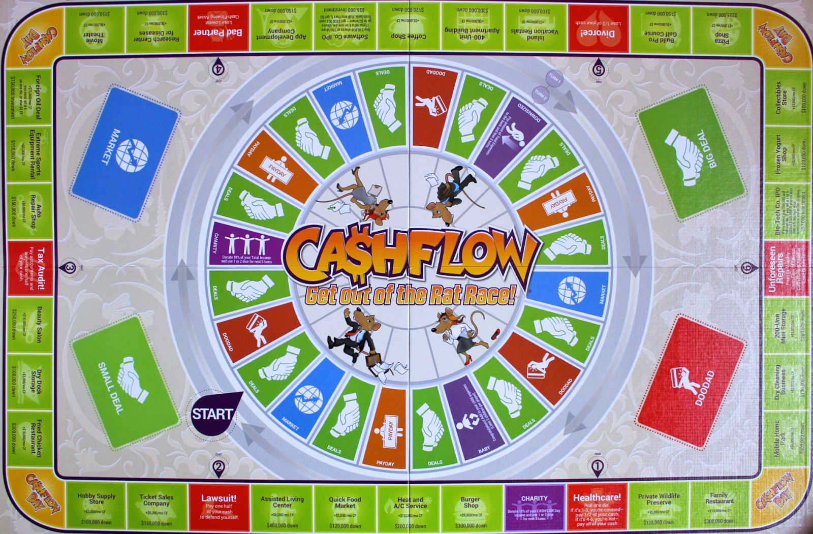 Cash Flow Games Online