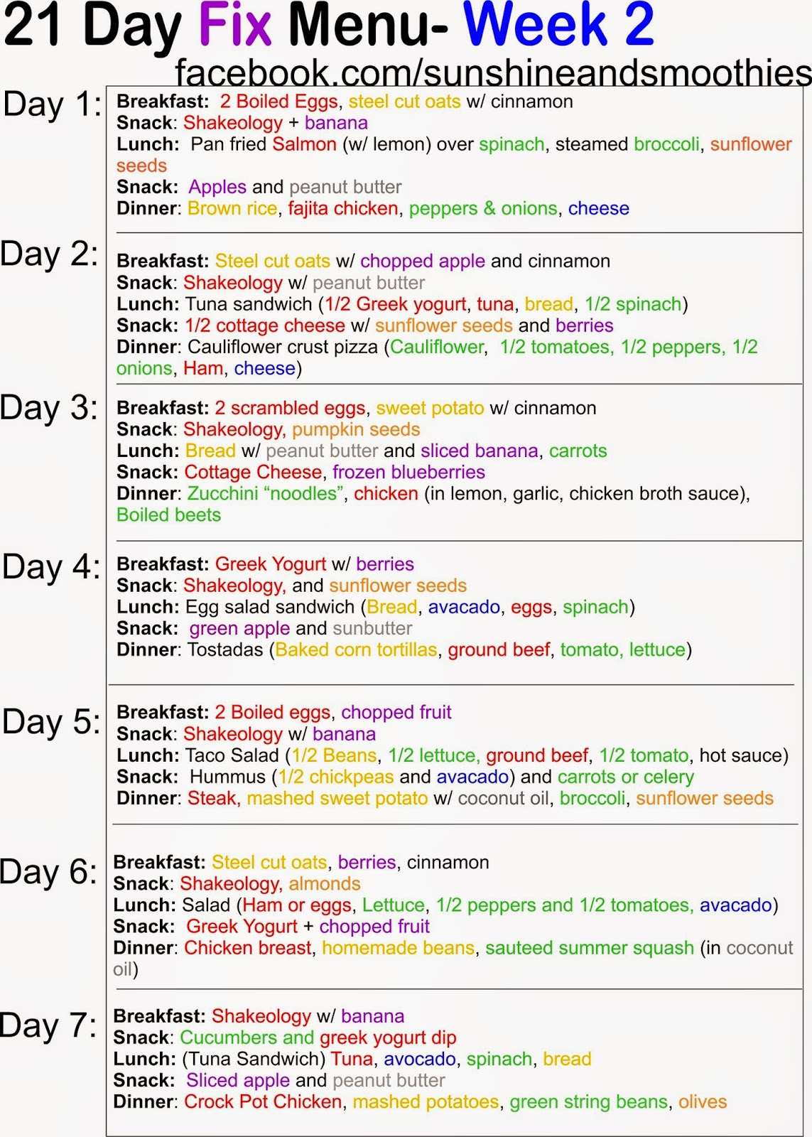 1 Week Detox Eating Plan