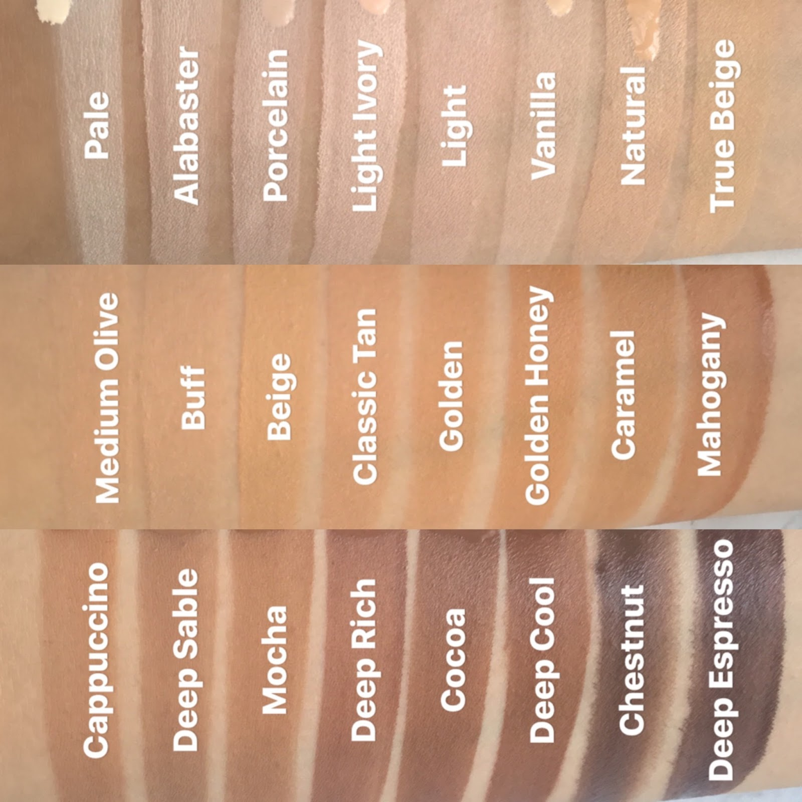 Makeup revolution concealer swatches comparison