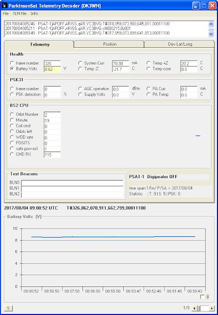 PSAT-1 Telemetry