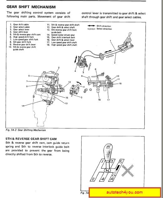 Suzuki Swift SF416, SF413, SF310 repair manual ~ Service