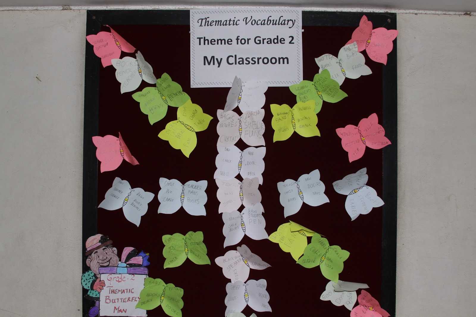 Thematic Display Board Activity