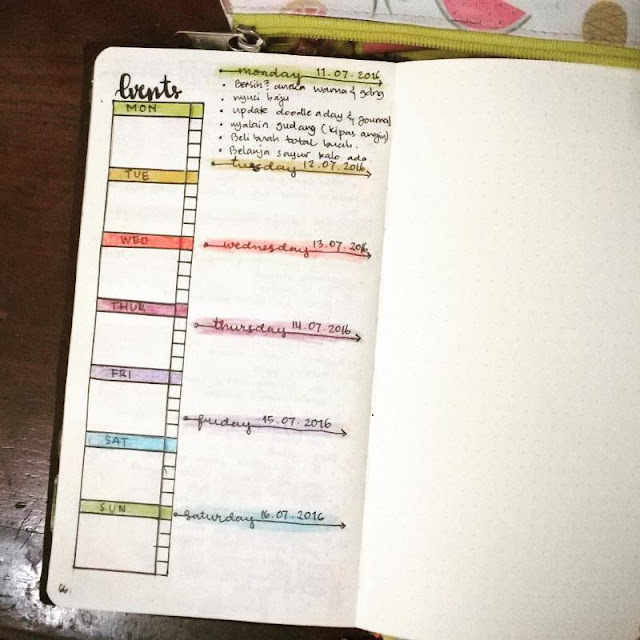 Setup Bullet Journal Ideas