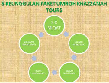 Keunggulan Khazzanah Tour