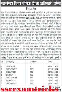 Bareilly 10th Cut off