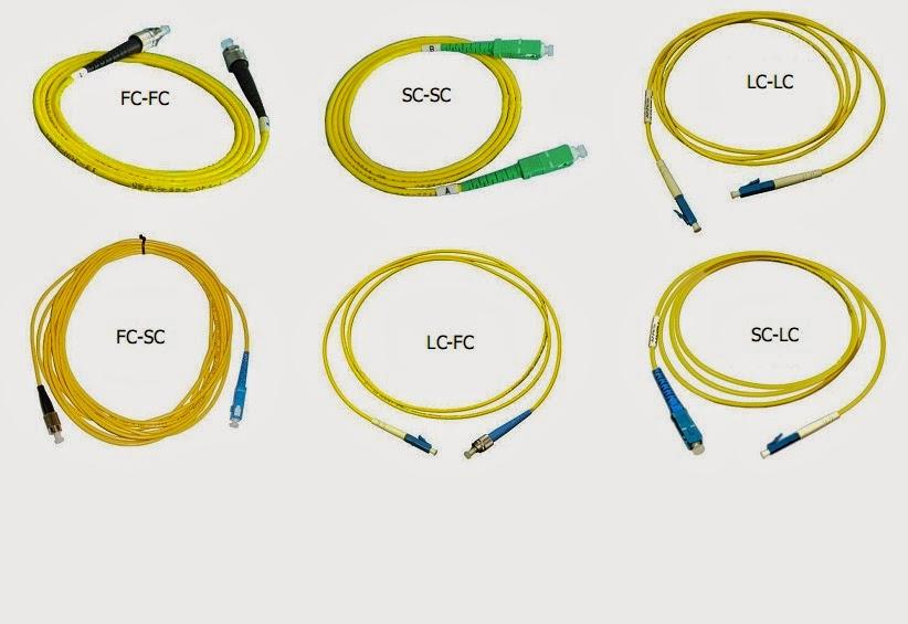 Day nhay quang single mode - đơn mốt đầu FC-FC, SC-SC, LC-LC, FC-SC, FC-LC, SC-LC