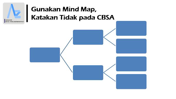 Gunakan Mind Map, Jangan Salin Habis Buku