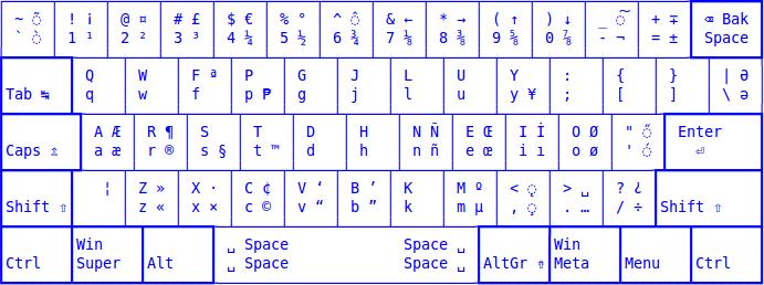 Philippines Unicode Keyboard Layout Intro