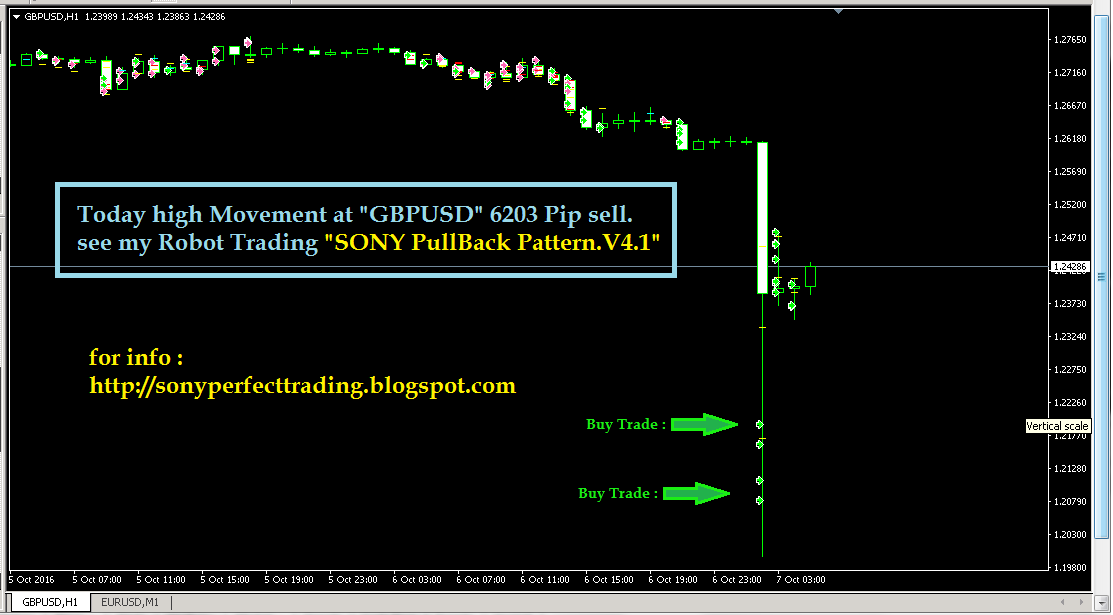 Impact trading system