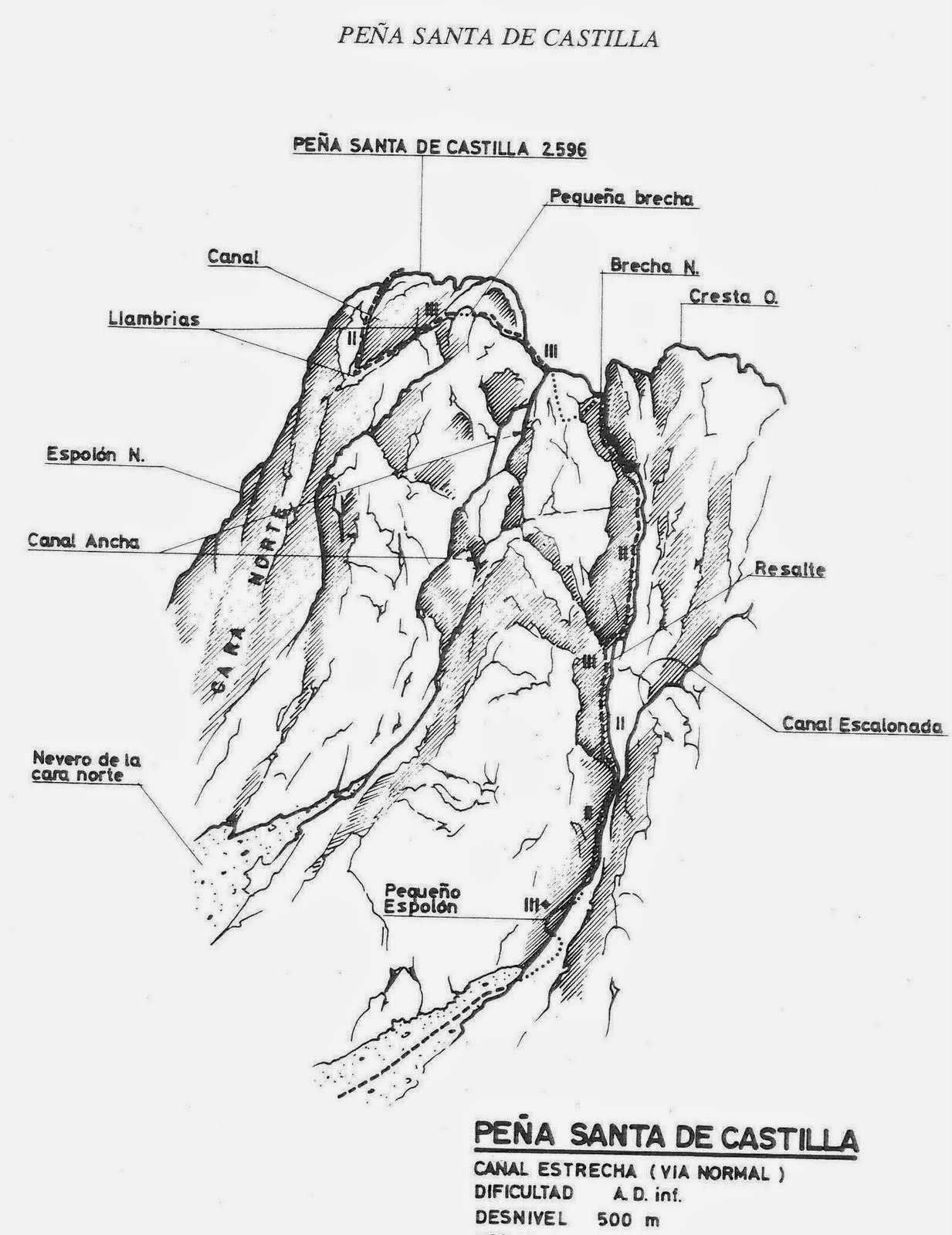 Mountaineering Pena Santa De Castilla Cestrecha