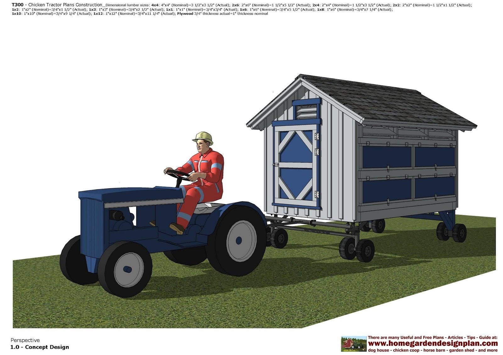 Home garden plans t300 chicken tractor plans for Garden design trailer