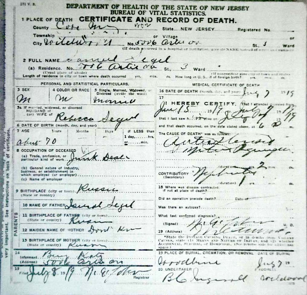 A Jewish Genealogy Journey Simche Segels Death Certificate