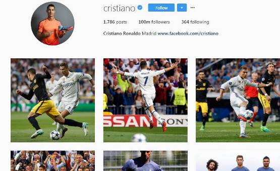 Milestone! Cristiano Ronaldo becomes first man to reach 100million followers on Instagram!!