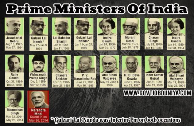 GK trick to remember all prime minister of India