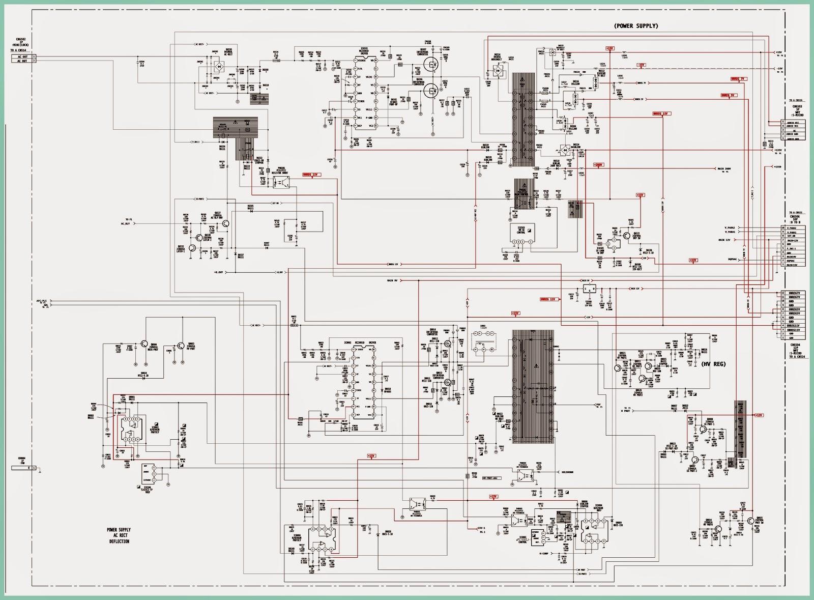 Sony Kv32hs Kv42drc