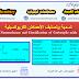 تسمية وتصنيف الأحماض الكربوكسيلية Nomenclature and Classification of Carboxylic acids