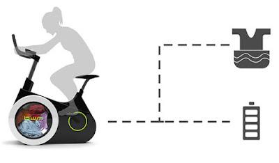 Dengan Alat Ini Mencuci Bisa Dengan Bersepeda