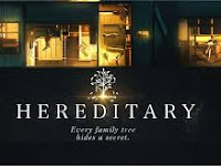 Download Hereditary (2018) [Subtitle lndonesia][Mp4 Mkv]