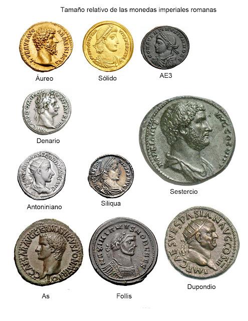 Tamaño relativo de las monedas del Imperio Romano
