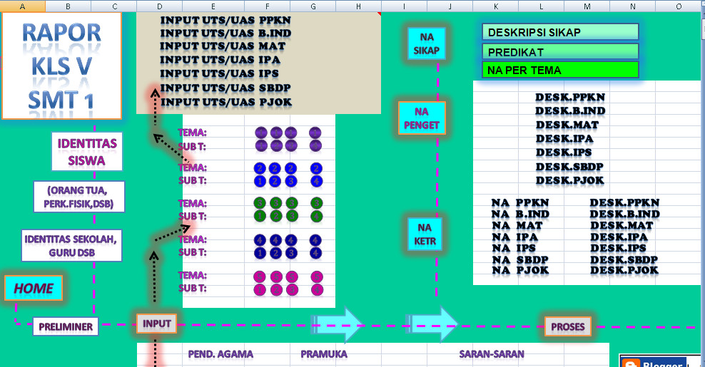 Aplikasi Raport Kurikulum 2013 SD 5 1 Versi 10 23 dengan Excel (xls) Download Gratis