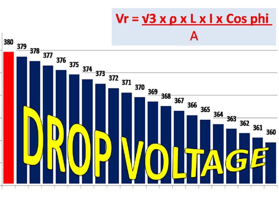Bagaimana Cara menghitung Rugi Tegangan  Rumus dan Cara Menghitung Rugi Tegangan (Drop Voltage)