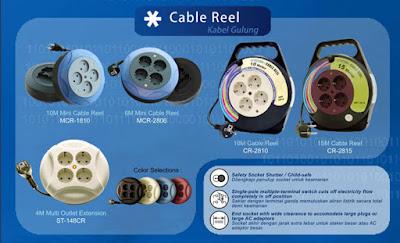 Kabel Roll
