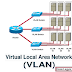 Cara Konfigurasi Virtual LAN di Cisco Packet Tracer
