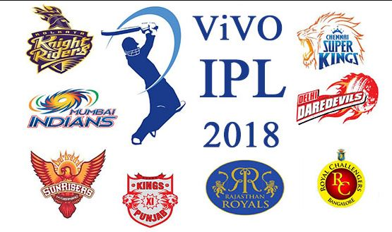 IPL Auction 2018: Complete List of Team players after the auctions
