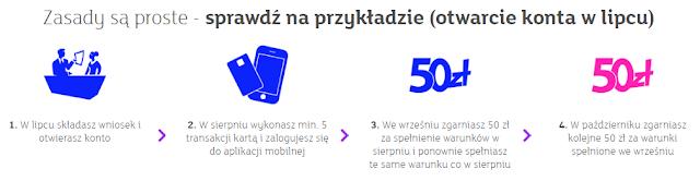 Zasady promocji Zyskaj 100 zł z eKontem m - II edycja
