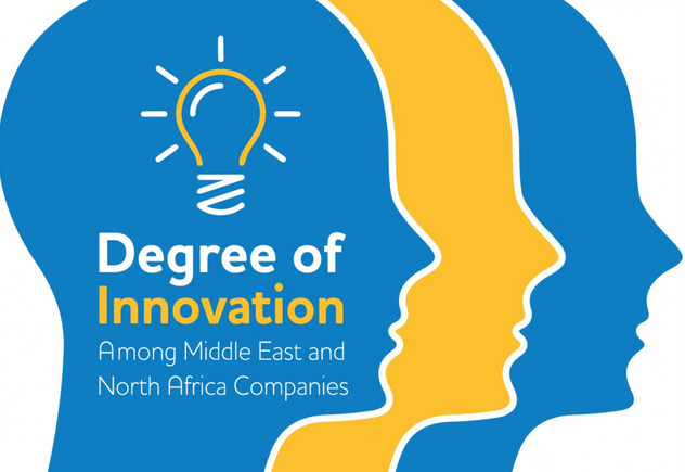 Image: Degree of Innovation Among Middle East And North Africa Companies