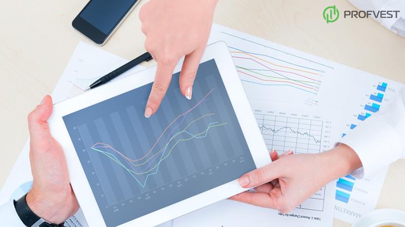 Рейтинг инвестиционных компаний