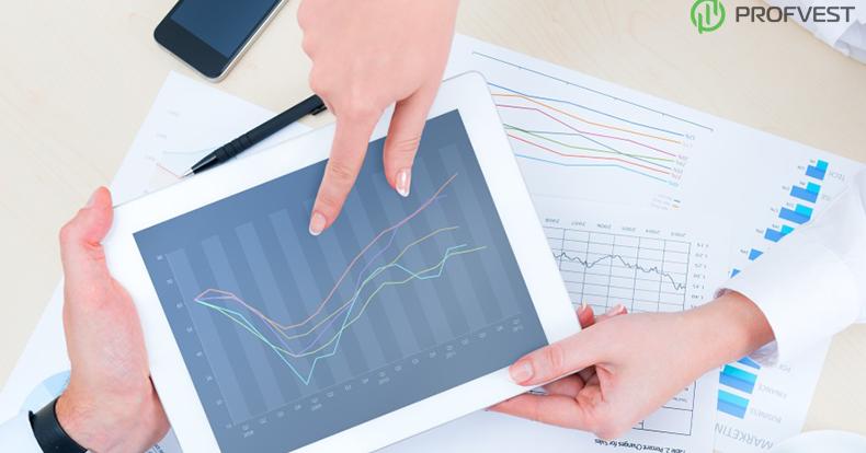 Обзор блога PROFVEST  преимущества особенности и польза для инвесторов с Profvestcom