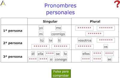http://primerodecarlos.com/CUARTO_PRIMARIA/abril/unidad9/actividades/lengua/pronombre_personal8.swf