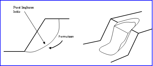 Longsoran Busur