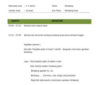 RPPH Kurikulum 2013 PAUD SENTRA BALOK TEMA DIRI SENDIRI (DIRIKU)