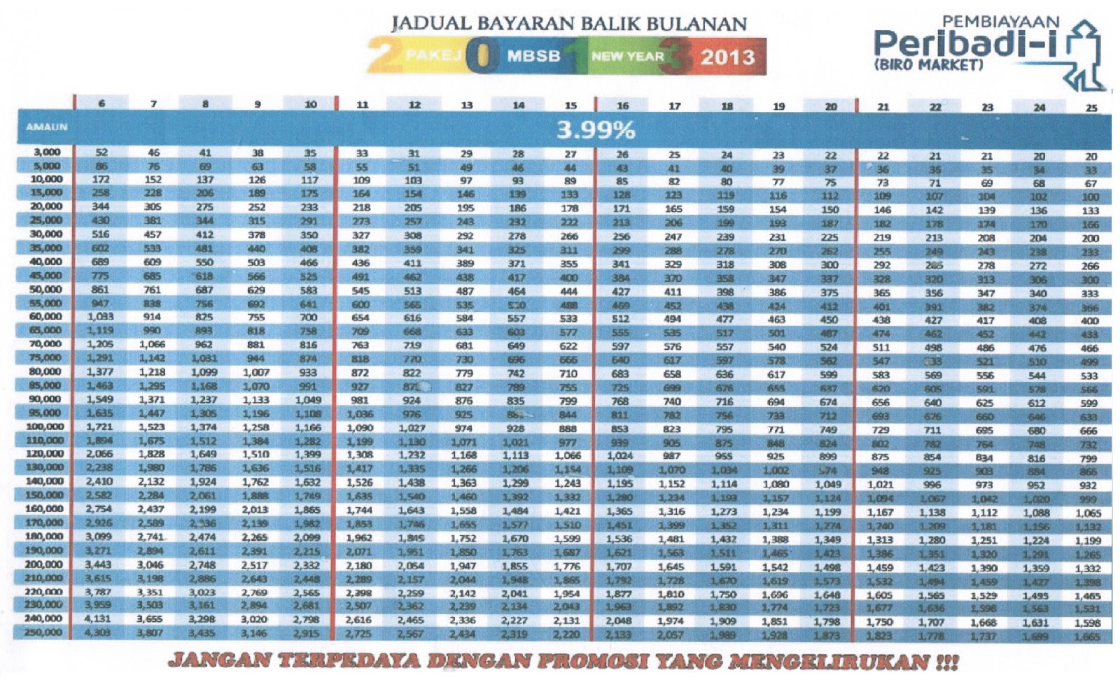 Bank Rhb Personal Loan