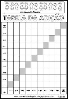 Tabela da adição