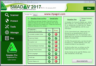 SmadAV Pro Antivirus 2017 features